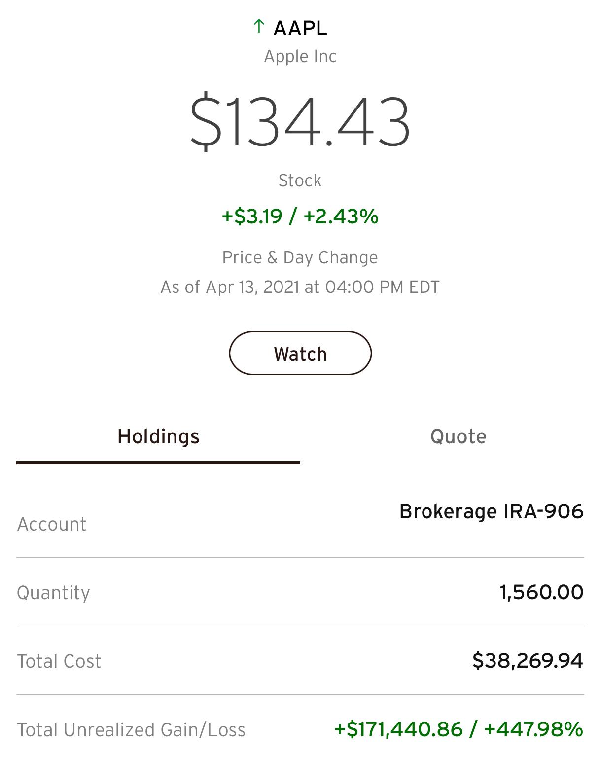 Avrei potuto essere un milionario 401K se fossi rimasto al mio lavoro